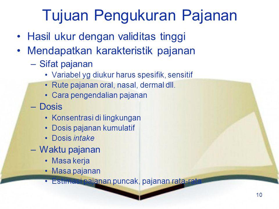 10 Tujuan Pengukuran Pajanan Hasil ukur dengan validitas tinggi Mendapatkan karakteristik pajanan –Sifat pajanan Variabel yg diukur harus spesifik, se