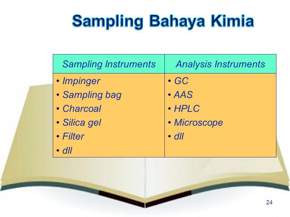 24 Sampling InstrumentsAnalysis Instruments Impinger Sampling bag Charcoal Silica gel Filter dll GC AAS HPLC Microscope dll