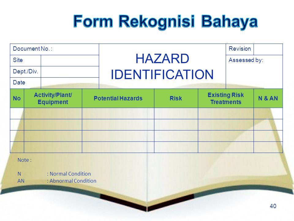 40 Document No. : HAZARD IDENTIFICATION Revision SiteAssessed by: Dept./Div. Date No Activity/Plant/ Equipment Potential HazardsRisk Existing Risk Tre