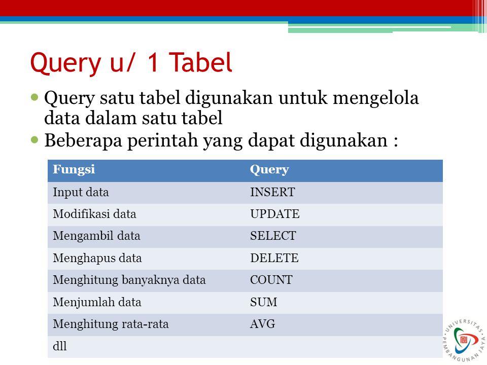 Query satu tabel digunakan untuk mengelola data dalam satu tabel Beberapa perintah yang dapat digunakan : Query u/ 1 Tabel FungsiQuery Input dataINSER