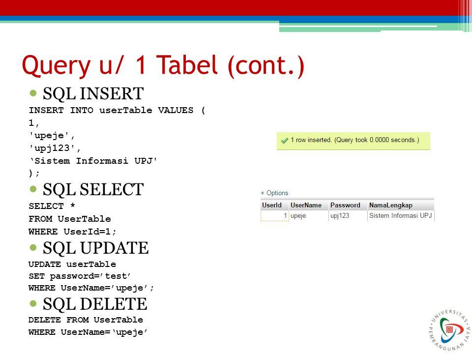 SQL INSERT INSERT INTO userTable VALUES ( 1, 'upeje', 'upj123', 'Sistem Informasi UPJ' ); SQL SELECT SELECT * FROM UserTable WHERE UserId=1; SQL UPDAT