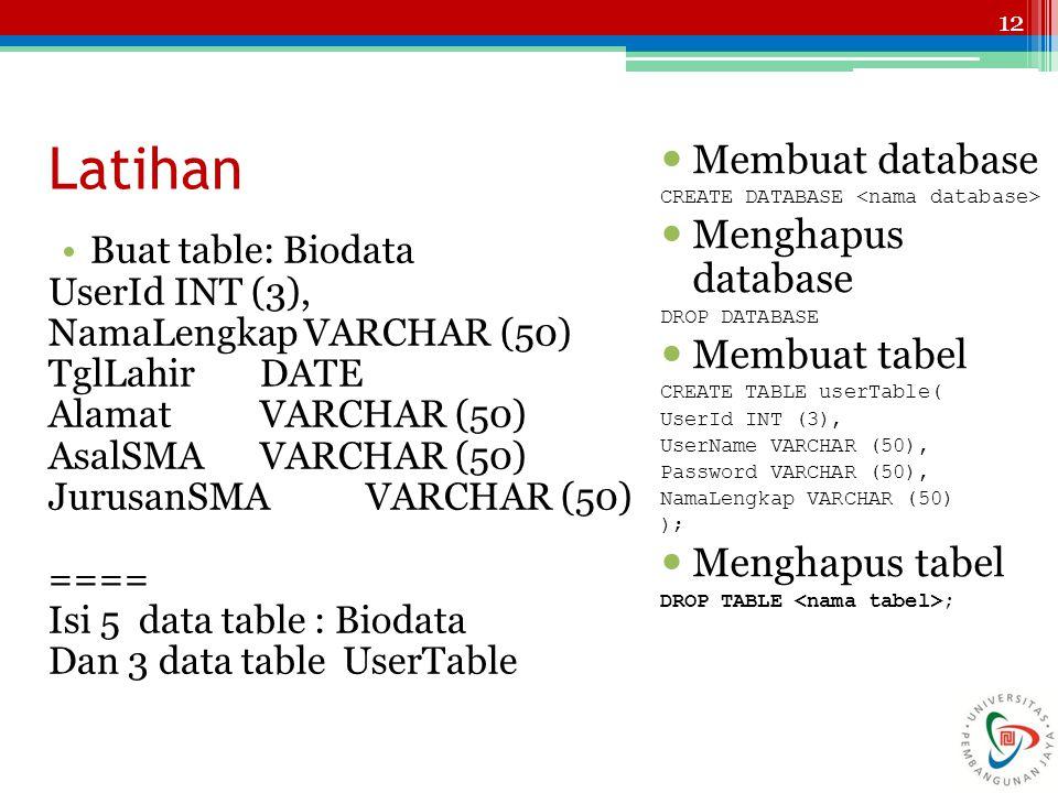 Latihan Buat table: Biodata UserId INT (3), NamaLengkap VARCHAR (50) TglLahir DATE AlamatVARCHAR (50) AsalSMAVARCHAR (50) JurusanSMAVARCHAR (50) ====
