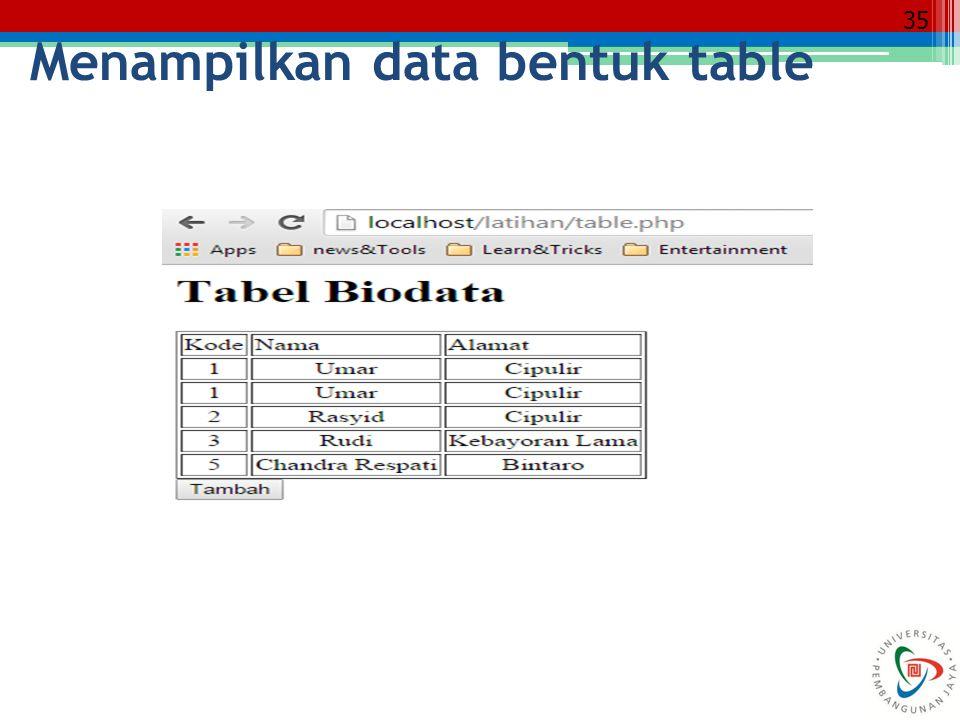 35 Menampilkan data bentuk table