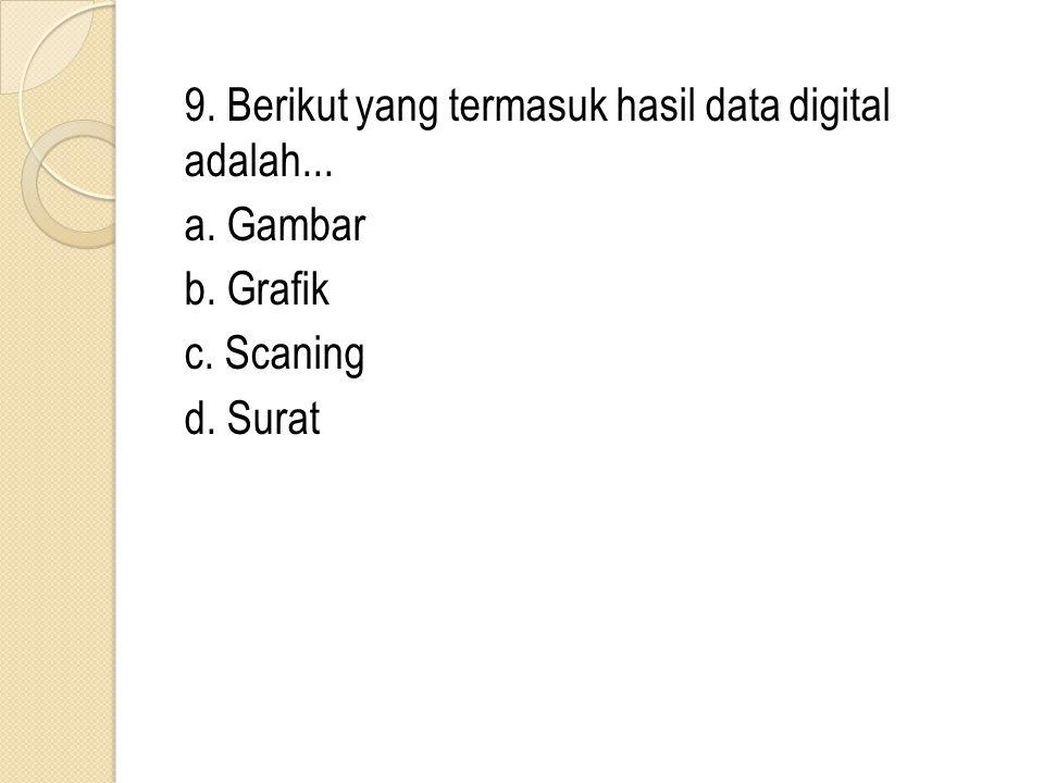 9. Berikut yang termasuk hasil data digital adalah... a. Gambar b. Grafik c. Scaning d. Surat