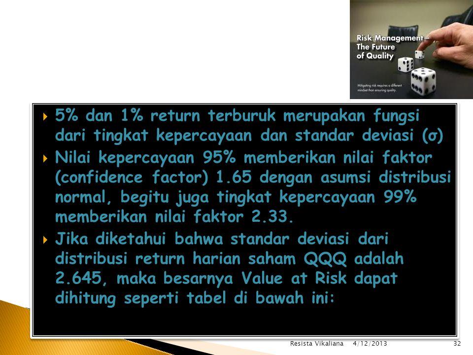  5% dan 1% return terburuk merupakan fungsi dari tingkat kepercayaan dan standar deviasi (σ)  Nilai kepercayaan 95% memberikan nilai faktor (confidence factor) 1.65 dengan asumsi distribusi normal, begitu juga tingkat kepercayaan 99% memberikan nilai faktor 2.33.