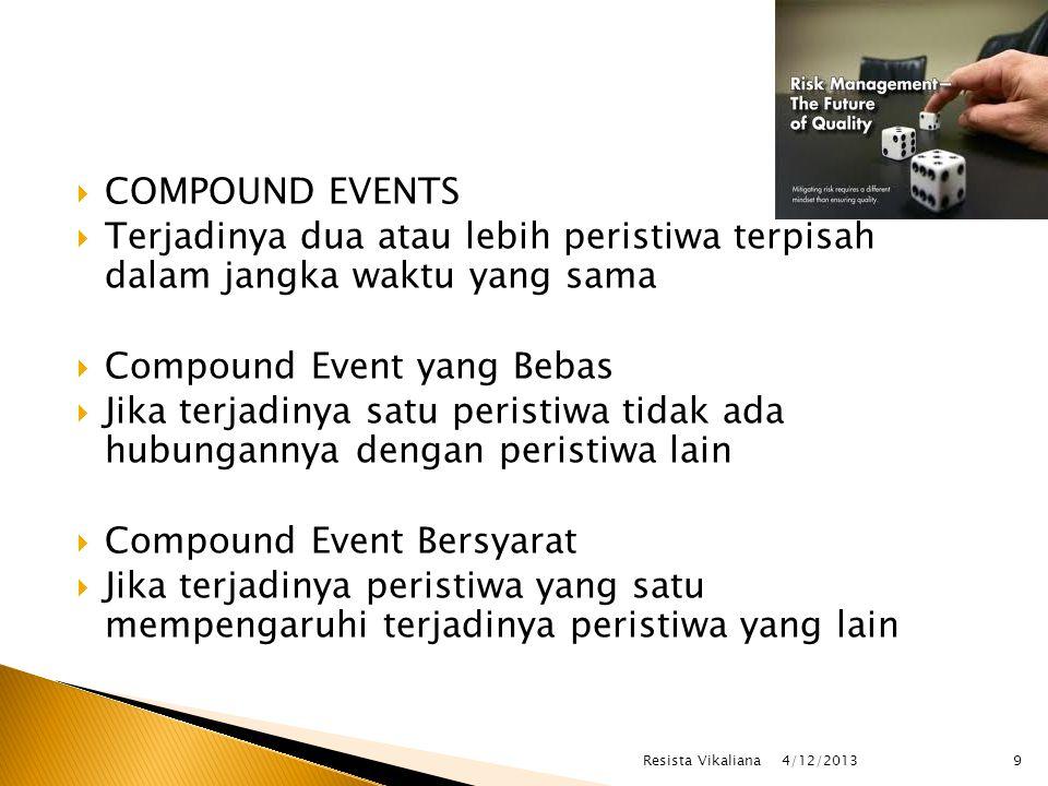  COMPOUND EVENTS  Terjadinya dua atau lebih peristiwa terpisah dalam jangka waktu yang sama  Compound Event yang Bebas  Jika terjadinya satu peristiwa tidak ada hubungannya dengan peristiwa lain  Compound Event Bersyarat  Jika terjadinya peristiwa yang satu mempengaruhi terjadinya peristiwa yang lain 4/12/2013 9Resista Vikaliana