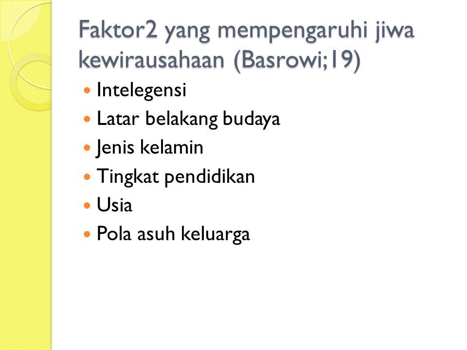 Faktor2 yang mempengaruhi jiwa kewirausahaan (Basrowi;19) Intelegensi Latar belakang budaya Jenis kelamin Tingkat pendidikan Usia Pola asuh keluarga