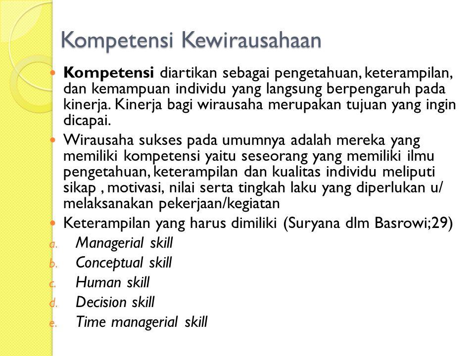 Kompetensi Kewirausahaan Kompetensi diartikan sebagai pengetahuan, keterampilan, dan kemampuan individu yang langsung berpengaruh pada kinerja.