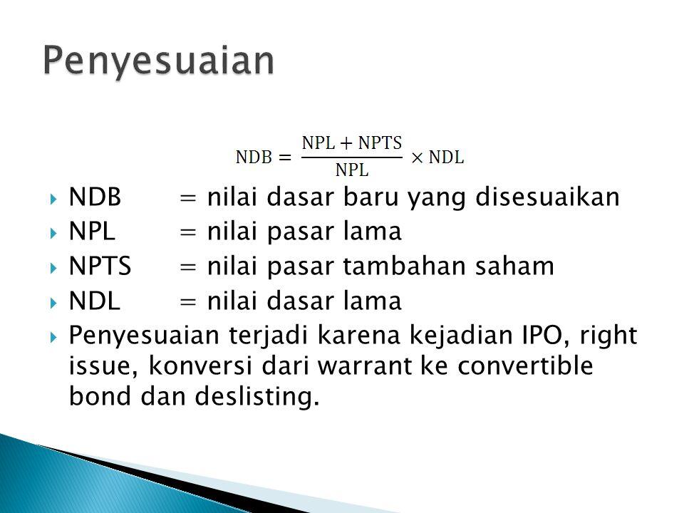  NDB= nilai dasar baru yang disesuaikan  NPL= nilai pasar lama  NPTS= nilai pasar tambahan saham  NDL= nilai dasar lama  Penyesuaian terjadi karena kejadian IPO, right issue, konversi dari warrant ke convertible bond dan deslisting.