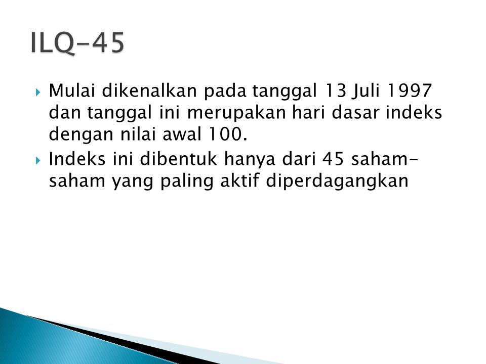  Mulai dikenalkan pada tanggal 13 Juli 1997 dan tanggal ini merupakan hari dasar indeks dengan nilai awal 100.