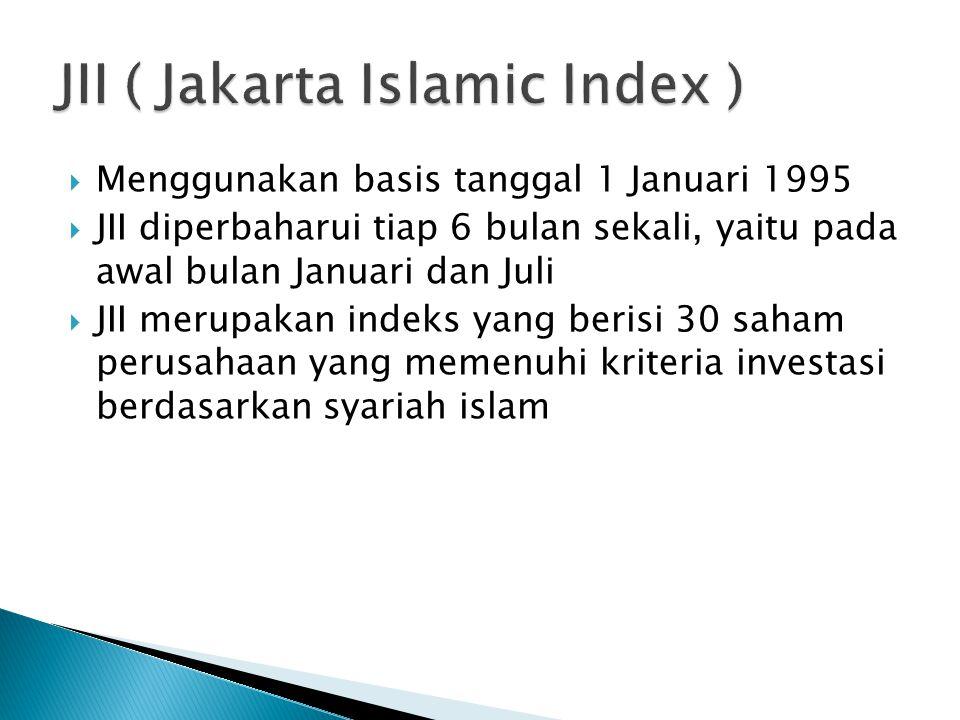  Menggunakan basis tanggal 1 Januari 1995  JII diperbaharui tiap 6 bulan sekali, yaitu pada awal bulan Januari dan Juli  JII merupakan indeks yang berisi 30 saham perusahaan yang memenuhi kriteria investasi berdasarkan syariah islam