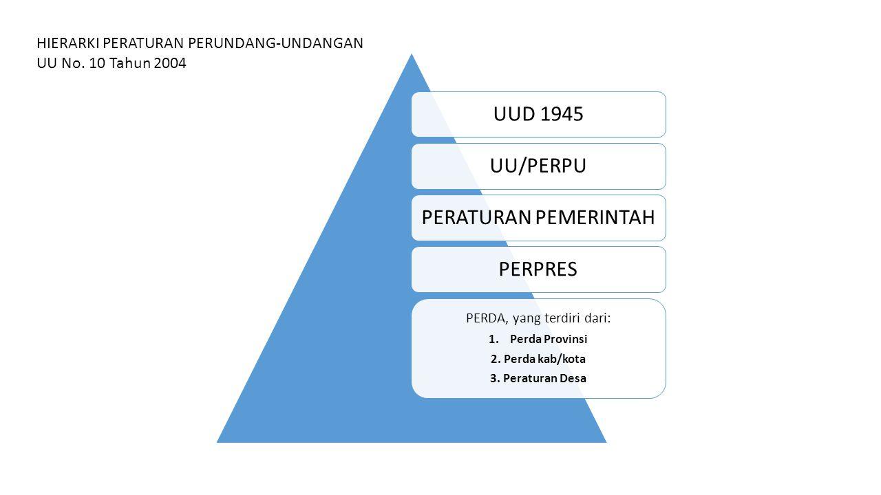 UUD 1945UU/PERPUPERATURAN PEMERINTAHPERPRES PERDA, yang terdiri dari: 1. Perda Provinsi 2. Perda kab/kota 3. Peraturan Desa HIERARKI PERATURAN PERUNDA