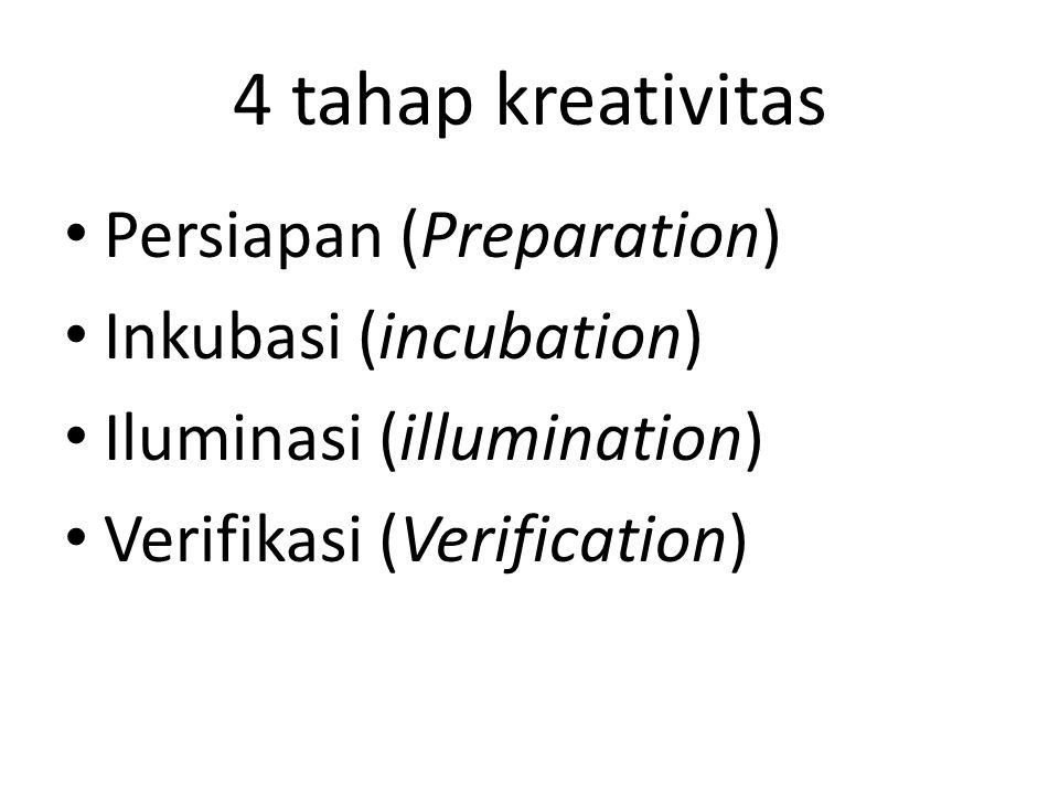 4 tahap kreativitas Persiapan (Preparation) Inkubasi (incubation) Iluminasi (illumination) Verifikasi (Verification)
