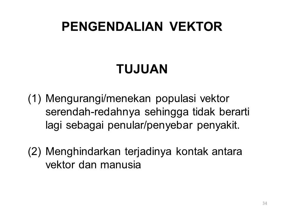 PENGGOLONGAN VEKTOR (1)Pengendalian alami(Natural control).