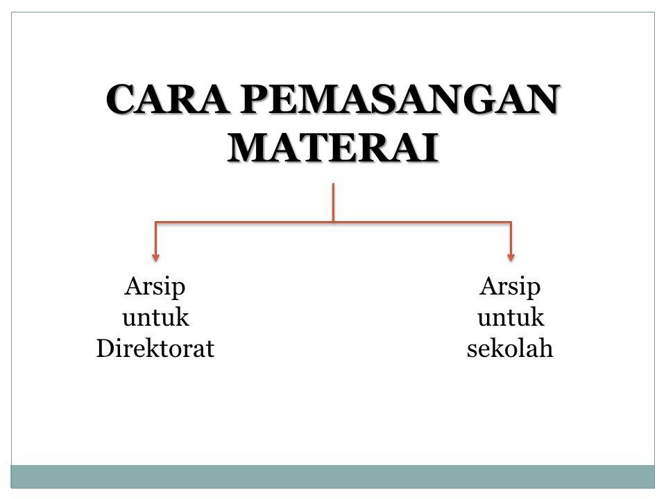 CARA PEMASANGAN MATERAI Arsip untuk Direktorat Arsip untuk sekolah