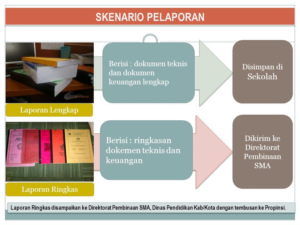 SKENARIO PELAPORAN Laporan Lengkap Berisi : dokumen teknis dan dokumen keuangan lengkap Disimpan di Sekolah Laporan Ringkas Berisi : ringkasan dokemen