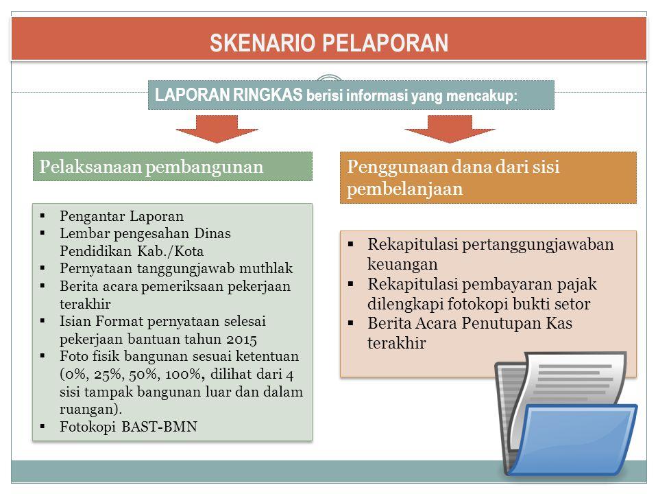 SKENARIO PELAPORAN LAPORAN RINGKAS berisi informasi yang mencakup: Penggunaan dana dari sisi pembelanjaan Pelaksanaan pembangunan  Rekapitulasi perta