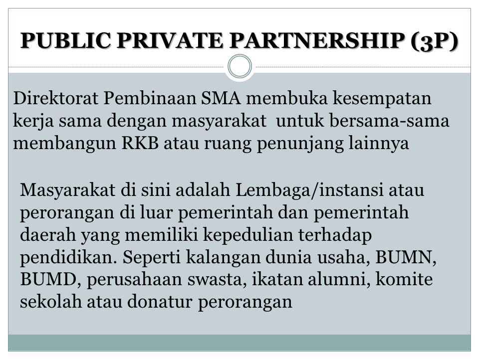 PUBLIC PRIVATE PARTNERSHIP (3P) Direktorat Pembinaan SMA membuka kesempatan kerja sama dengan masyarakat untuk bersama-sama membangun RKB atau ruang penunjang lainnya Masyarakat di sini adalah Lembaga/instansi atau perorangan di luar pemerintah dan pemerintah daerah yang memiliki kepedulian terhadap pendidikan.