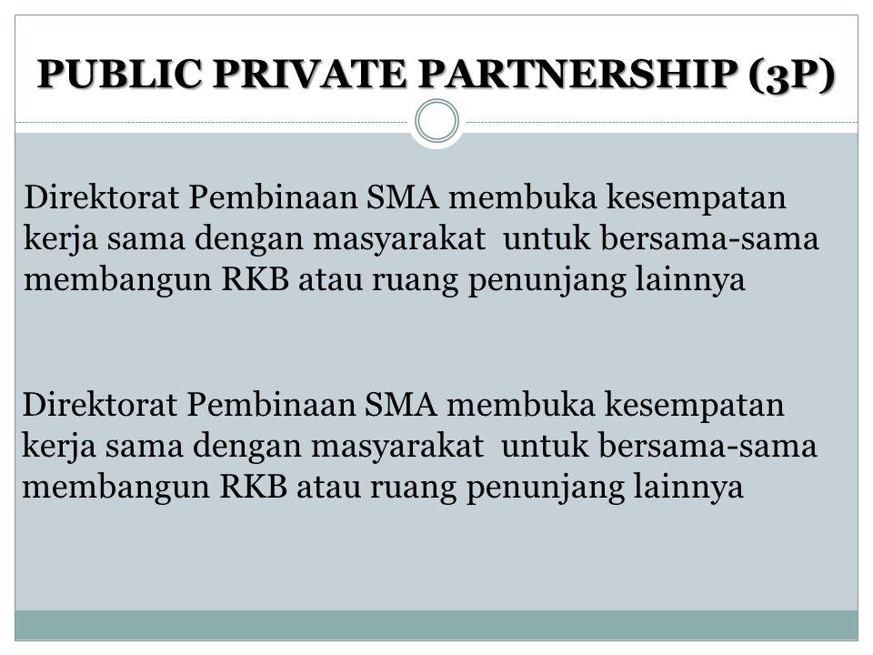 Direktorat Pembinaan SMA membuka kesempatan kerja sama dengan masyarakat untuk bersama-sama membangun RKB atau ruang penunjang lainnya PUBLIC PRIVATE PARTNERSHIP (3P)