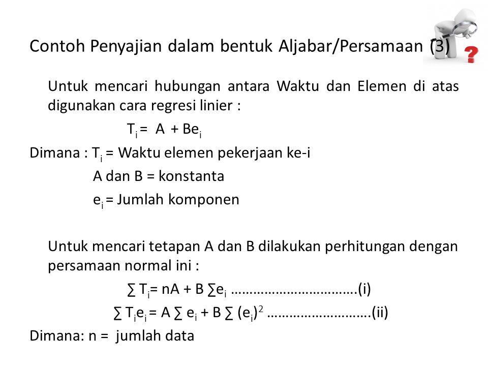 Contoh Penyajian dalam bentuk Aljabar/Persamaan (3) Untuk mencari hubungan antara Waktu dan Elemen di atas digunakan cara regresi linier : T i = A + B