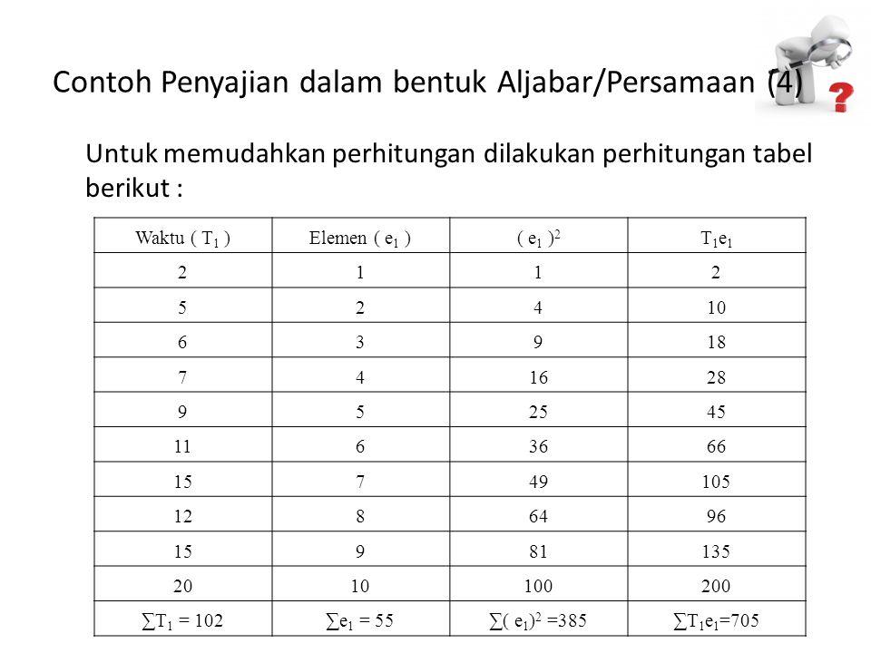 Contoh Penyajian dalam bentuk Aljabar/Persamaan (4) Untuk memudahkan perhitungan dilakukan perhitungan tabel berikut : Waktu ( T 1 )Elemen ( e 1 )( e