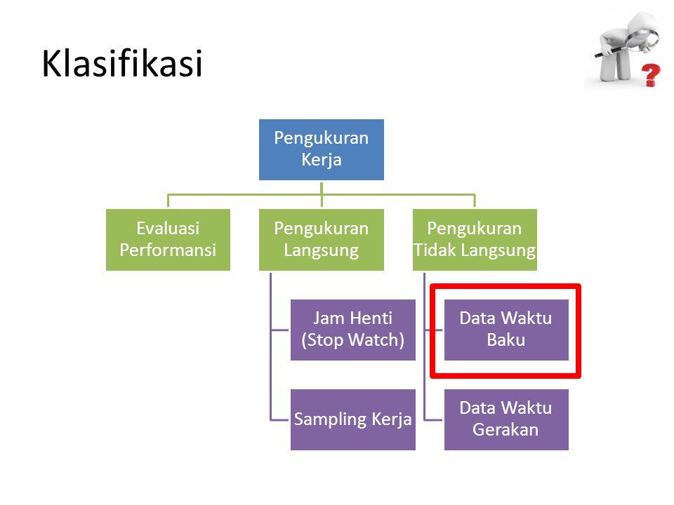 Klasifikasi Pengukuran Kerja Evaluasi Performansi Pengukuran Langsung Jam Henti (Stop Watch) Sampling Kerja Pengukuran Tidak Langsung Data Waktu Baku