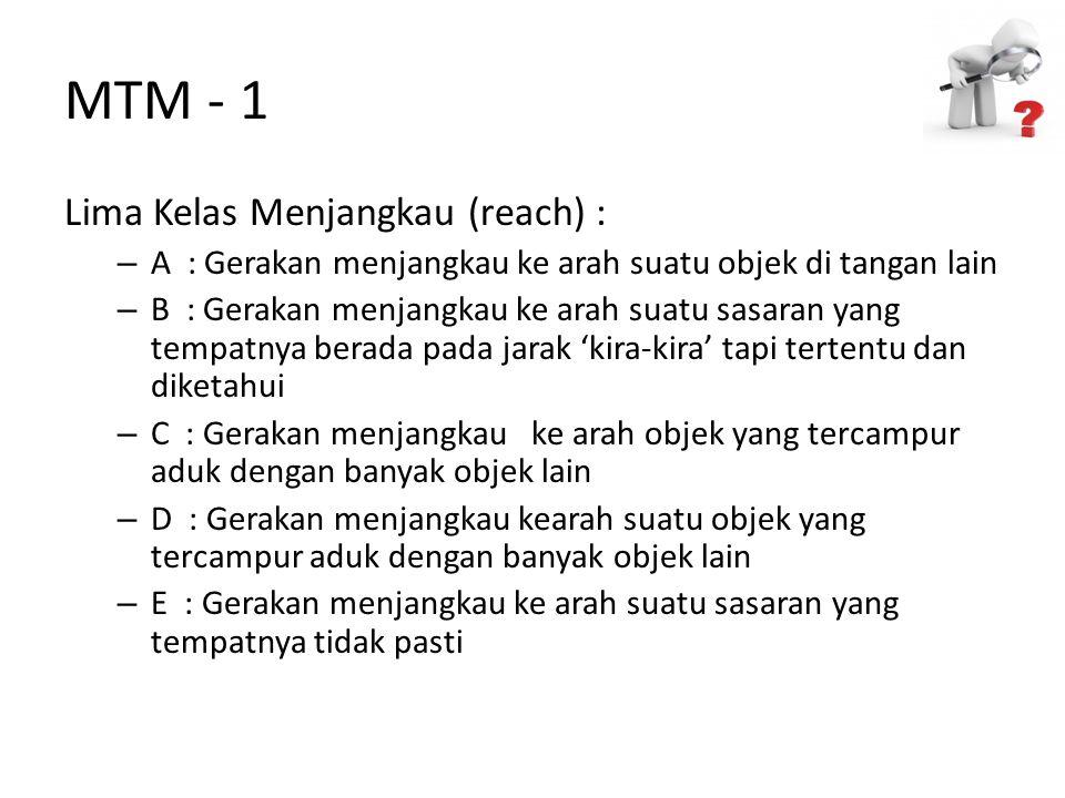 MTM - 1 Lima Kelas Menjangkau (reach) : – A : Gerakan menjangkau ke arah suatu objek di tangan lain – B : Gerakan menjangkau ke arah suatu sasaran yan