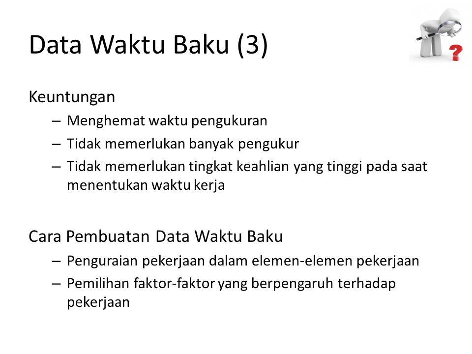 Data Waktu Baku (3) Keuntungan – Menghemat waktu pengukuran – Tidak memerlukan banyak pengukur – Tidak memerlukan tingkat keahlian yang tinggi pada sa