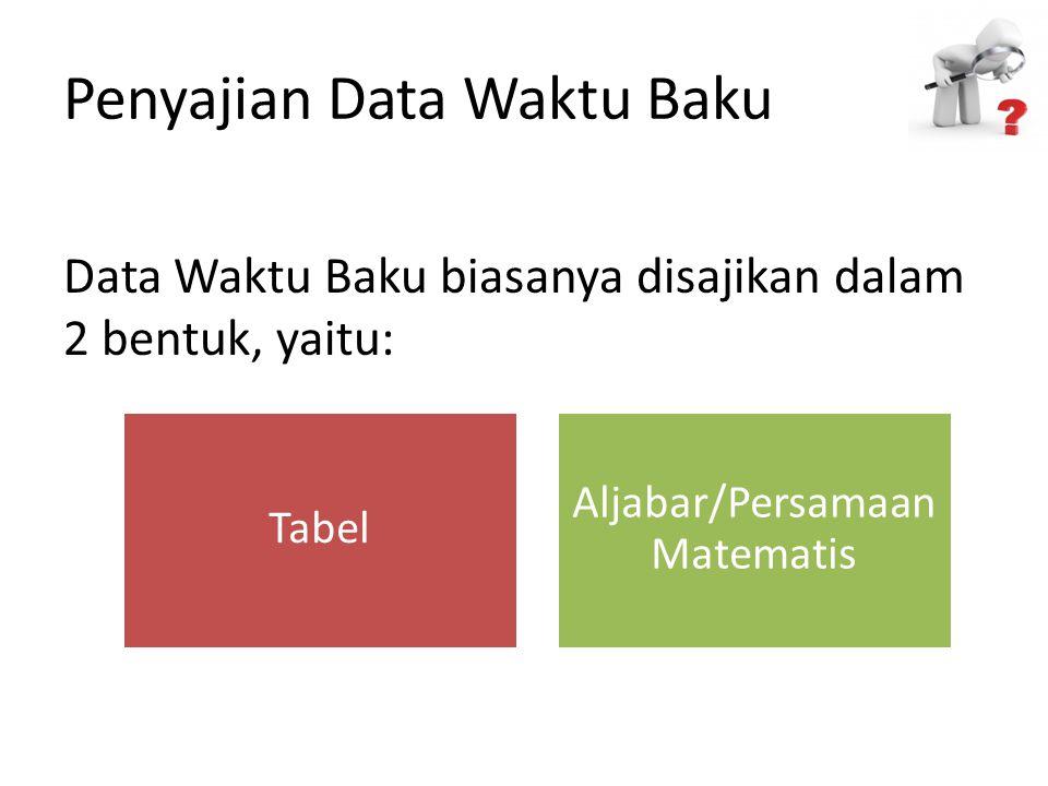 Penyajian Data Waktu Baku Data Waktu Baku biasanya disajikan dalam 2 bentuk, yaitu: Tabel Aljabar/Persamaan Matematis