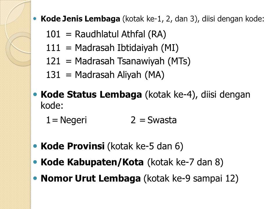 Kode Jenis Lembaga (kotak ke-1, 2, dan 3), diisi dengan kode: 101= Raudhlatul Athfal (RA) 111= Madrasah Ibtidaiyah (MI) 121= Madrasah Tsanawiyah (MTs)