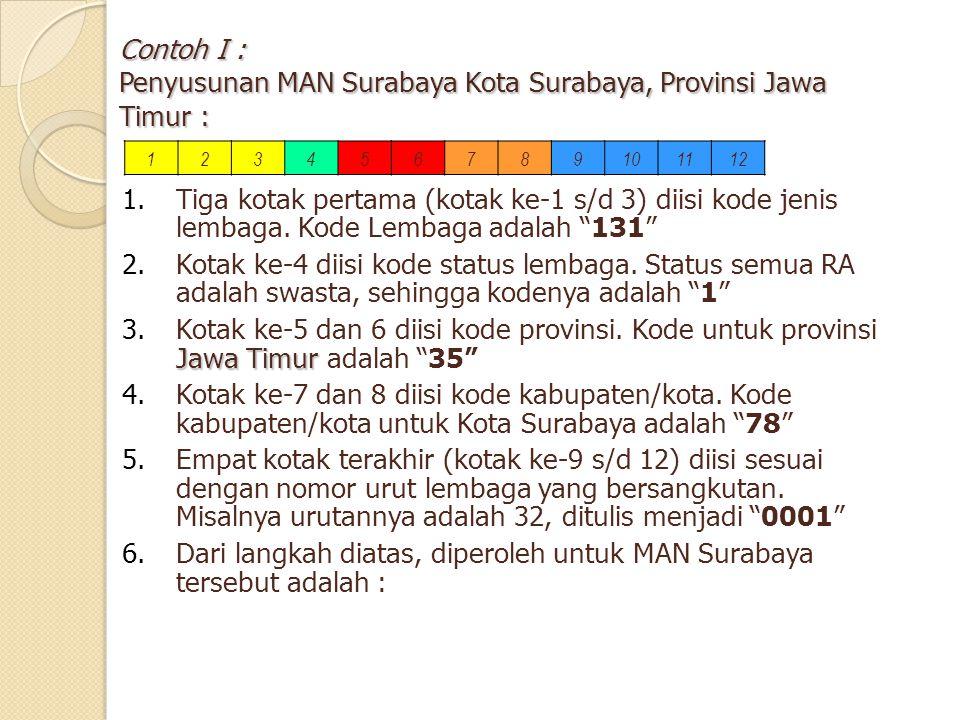 Contoh I : Penyusunan MAN Surabaya Kota Surabaya, Provinsi Jawa Timur : 1.Tiga kotak pertama (kotak ke-1 s/d 3) diisi kode jenis lembaga. Kode Lembaga