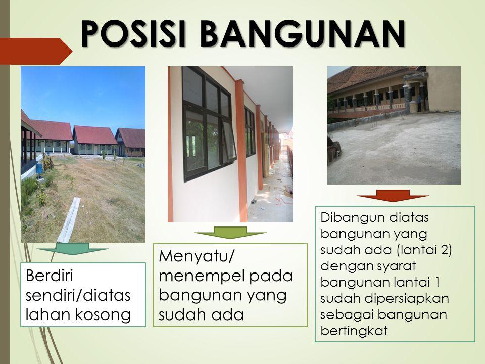 POSISI BANGUNAN Berdiri sendiri/diatas lahan kosong Menyatu/ menempel pada bangunan yang sudah ada Dibangun diatas bangunan yang sudah ada (lantai 2)