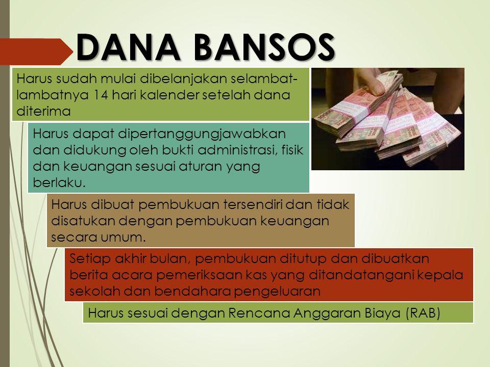 DANA BANSOS Harus sesuai dengan Rencana Anggaran Biaya (RAB) Harus sudah mulai dibelanjakan selambat- lambatnya 14 hari kalender setelah dana diterima