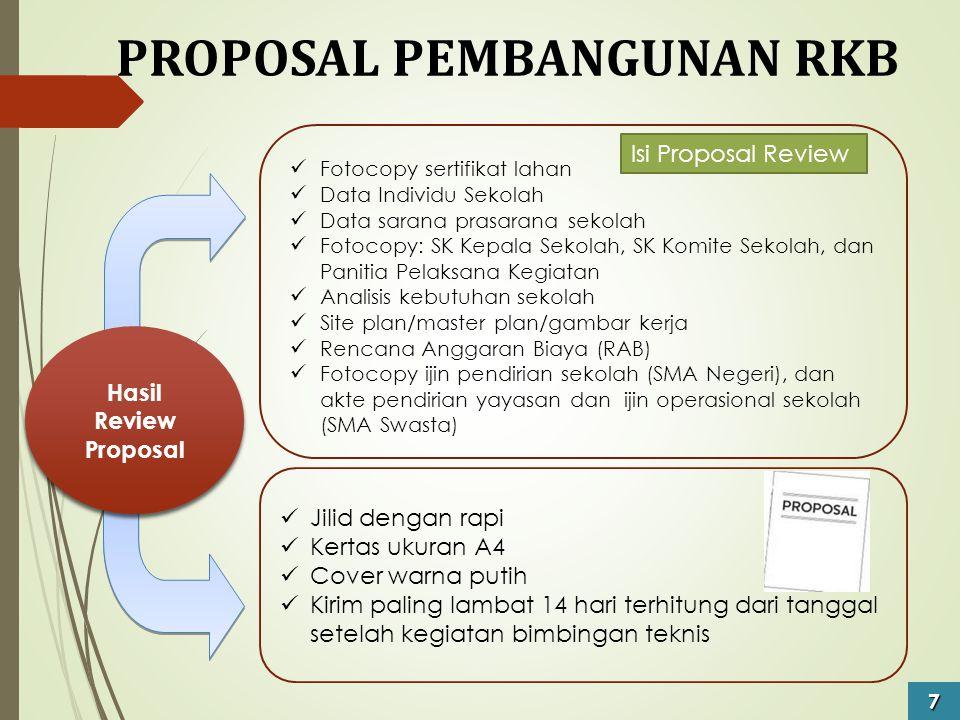 PROPOSAL PEMBANGUNAN RKB 7 Hasil Review Proposal Jilid dengan rapi Kertas ukuran A4 Cover warna putih Kirim paling lambat 14 hari terhitung dari tangg