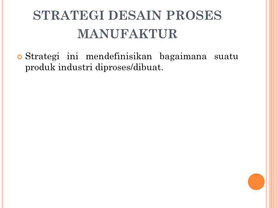 STRATEGI DESAIN PROSES MANUFAKTUR Strategi ini mendefinisikan bagaimana suatu produk industri diproses/dibuat.
