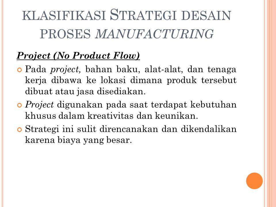 KLASIFIKASI S TRATEGI DESAIN PROSES MANUFACTURING Project (No Product Flow) Pada project, bahan baku, alat-alat, dan tenaga kerja dibawa ke lokasi dim