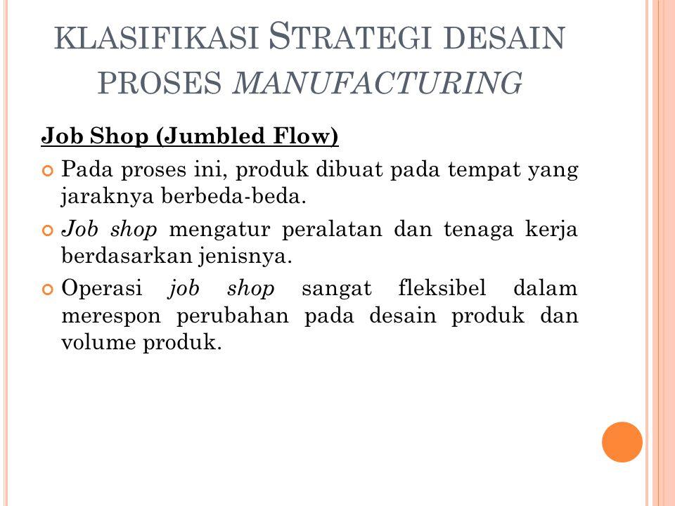 KLASIFIKASI S TRATEGI DESAIN PROSES MANUFACTURING Job Shop (Jumbled Flow) Pada proses ini, produk dibuat pada tempat yang jaraknya berbeda-beda. Job s