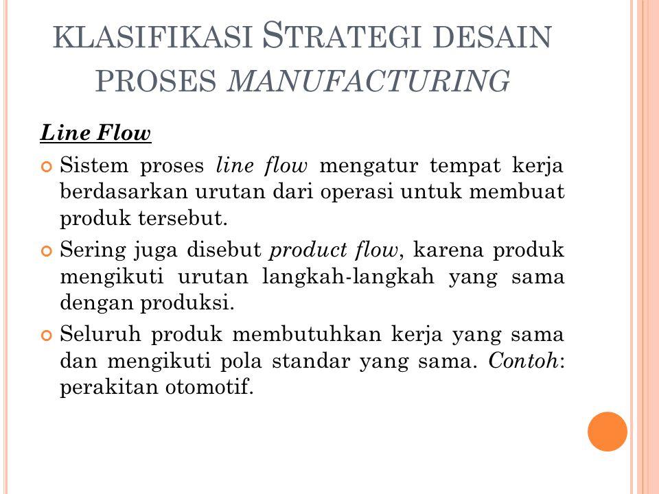KLASIFIKASI S TRATEGI DESAIN PROSES MANUFACTURING Line Flow Sistem proses line flow mengatur tempat kerja berdasarkan urutan dari operasi untuk membua