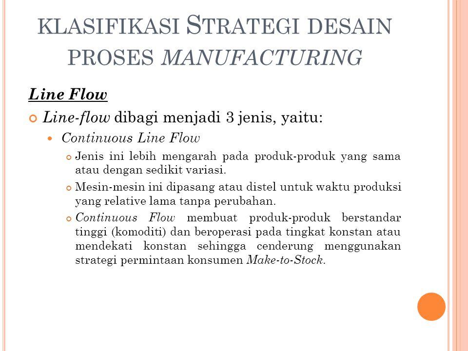 KLASIFIKASI S TRATEGI DESAIN PROSES MANUFACTURING Line Flow Line-flow dibagi menjadi 3 jenis, yaitu: Continuous Line Flow Jenis ini lebih mengarah pad