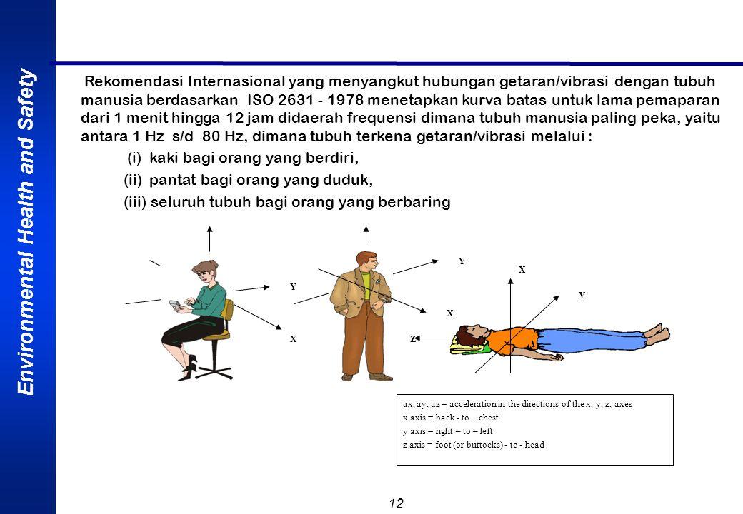 Environmental Health and Safety 12 Rekomendasi Internasional yang menyangkut hubungan getaran/vibrasi dengan tubuh manusia berdasarkan ISO 2631 - 1978 menetapkan kurva batas untuk lama pemaparan dari 1 menit hingga 12 jam didaerah frequensi dimana tubuh manusia paling peka, yaitu antara 1 Hz s/d 80 Hz, dimana tubuh terkena getaran/vibrasi melalui : (i) kaki bagi orang yang berdiri, (ii) pantat bagi orang yang duduk, (iii) seluruh tubuh bagi orang yang berbaring ax, ay, az = acceleration in the directions of the x, y, z, axes x axis = back - to – chest y axis = right – to – left z axis = foot (or buttocks) - to - head X X X Y Y Y Z