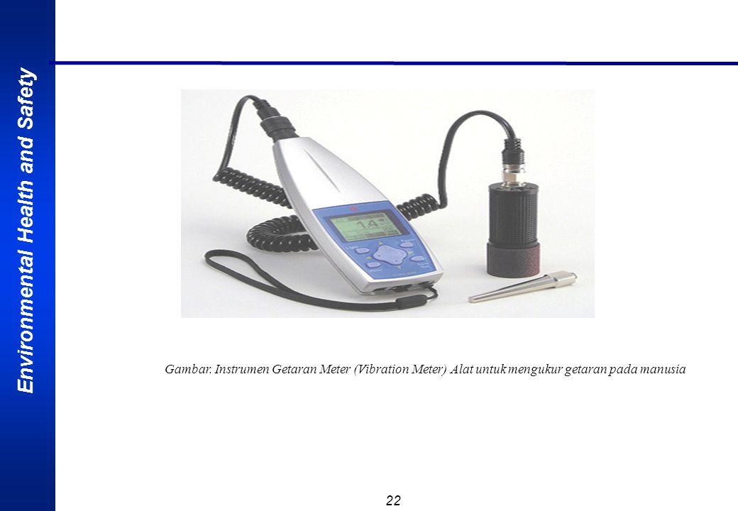 Environmental Health and Safety 22 Gambar.