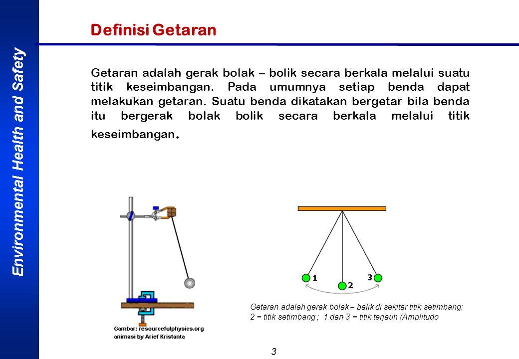 Environmental Health and Safety 4 Getaran Mesin Getaran mesin adalah gerakan suatu bagian mesin maju dan mundur (bolak-balik) dari keadaan diam /netral, (F=0).