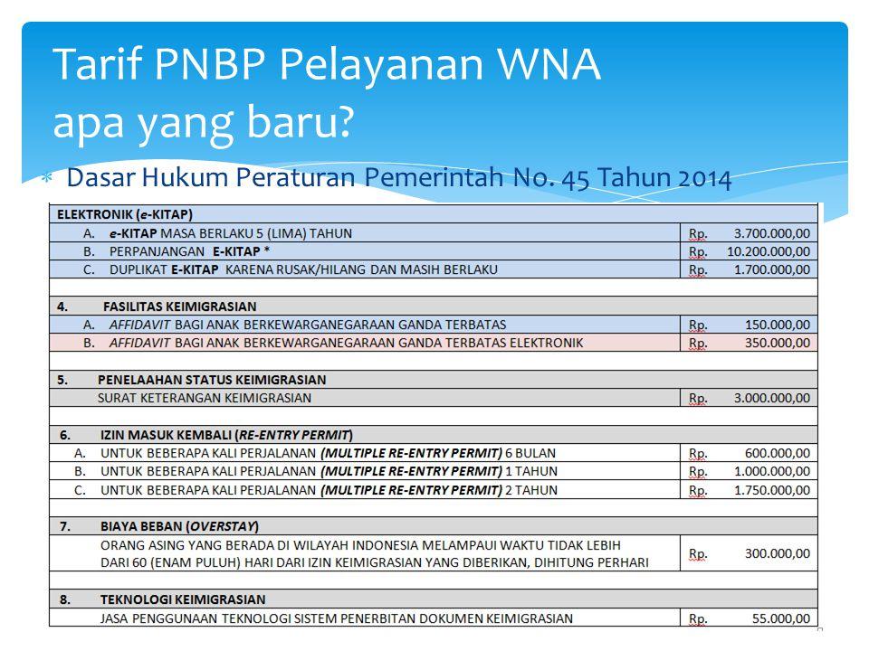  Dasar Hukum Peraturan Pemerintah No. 45 Tahun 2014 Tarif PNBP Pelayanan WNA apa yang baru?