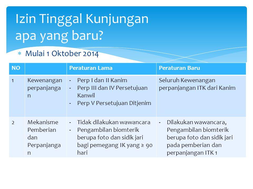  Mulai 1 Oktober 2014 Izin Tinggal Kunjungan apa yang baru? NOPeraturan LamaPeraturan Baru 1Kewenangan perpanjanga n -Perp I dan II Kanim -Perp III d