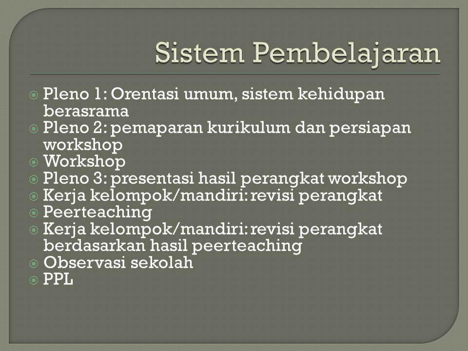  Pleno 1: Orentasi umum, sistem kehidupan berasrama  Pleno 2: pemaparan kurikulum dan persiapan workshop  Workshop  Pleno 3: presentasi hasil pera