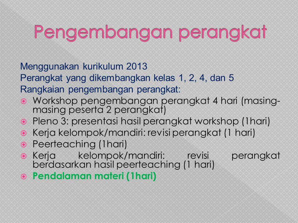 Menggunakan kurikulum 2013 Perangkat yang dikembangkan kelas 1, 2, 4, dan 5 Rangkaian pengembangan perangkat:  Workshop pengembangan perangkat 4 hari