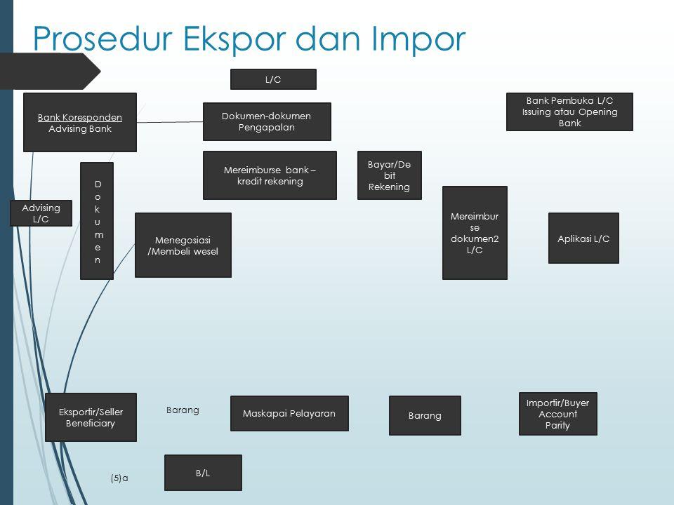 Prosedur ekspor sejak penerimaan L/C sampai negosiasi di Bank dari sisi Exportir Proses ekspor dimulai dari penandatanganan Sales Contract antara Exportir dan Importir.