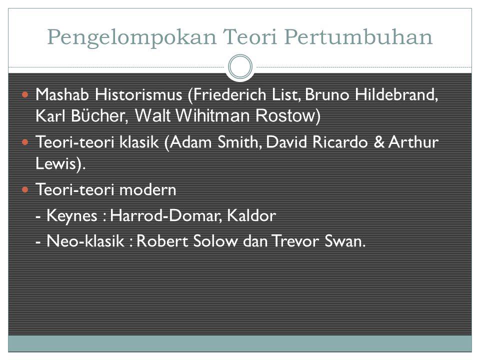 Pengelompokan Teori Pertumbuhan Mashab Historismus (Friederich List, Bruno Hildebrand, Karl B ϋcher, Walt Wihitman Rostow) Teori-teori klasik (Adam Smith, David Ricardo & Arthur Lewis).
