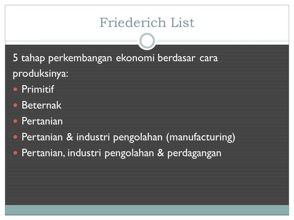 Friederich List 5 tahap perkembangan ekonomi berdasar cara produksinya: Primitif Beternak Pertanian Pertanian & industri pengolahan (manufacturing) Pertanian, industri pengolahan & perdagangan