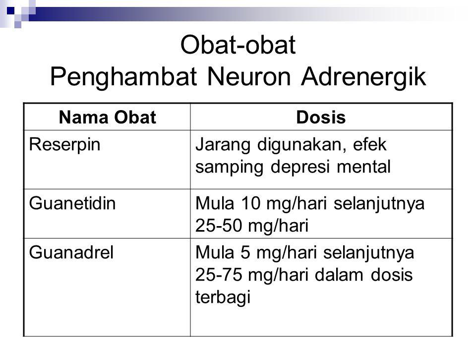 Obat-obat Penghambat Neuron Adrenergik Nama ObatDosis ReserpinJarang digunakan, efek samping depresi mental GuanetidinMula 10 mg/hari selanjutnya 25-5